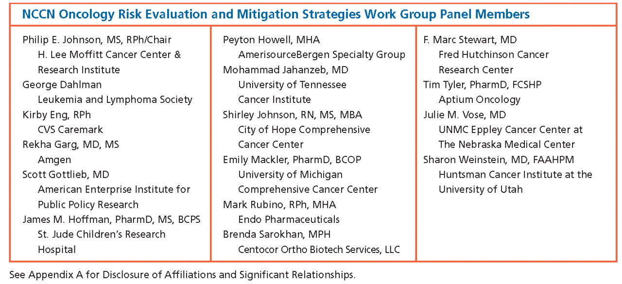 NCCN Oncology Risk Evaluation and Mitigation Strategies