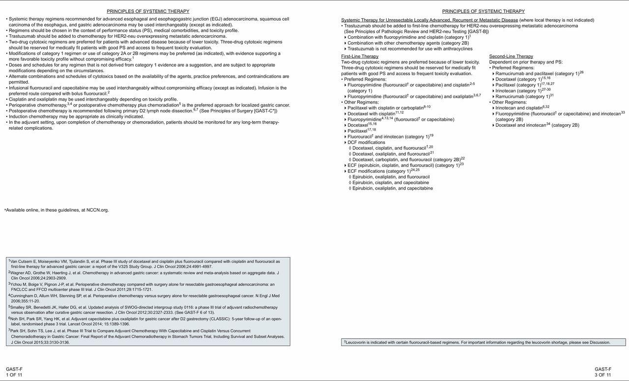 gastric cancer nccn guidelines)