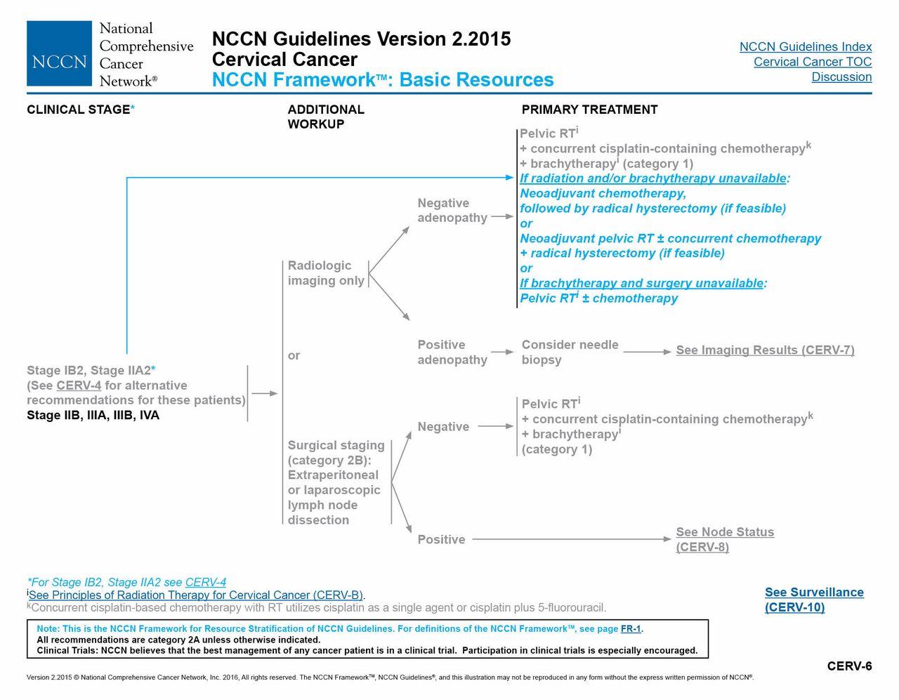 NCCN Framework for Resource Stratification: A Framework for