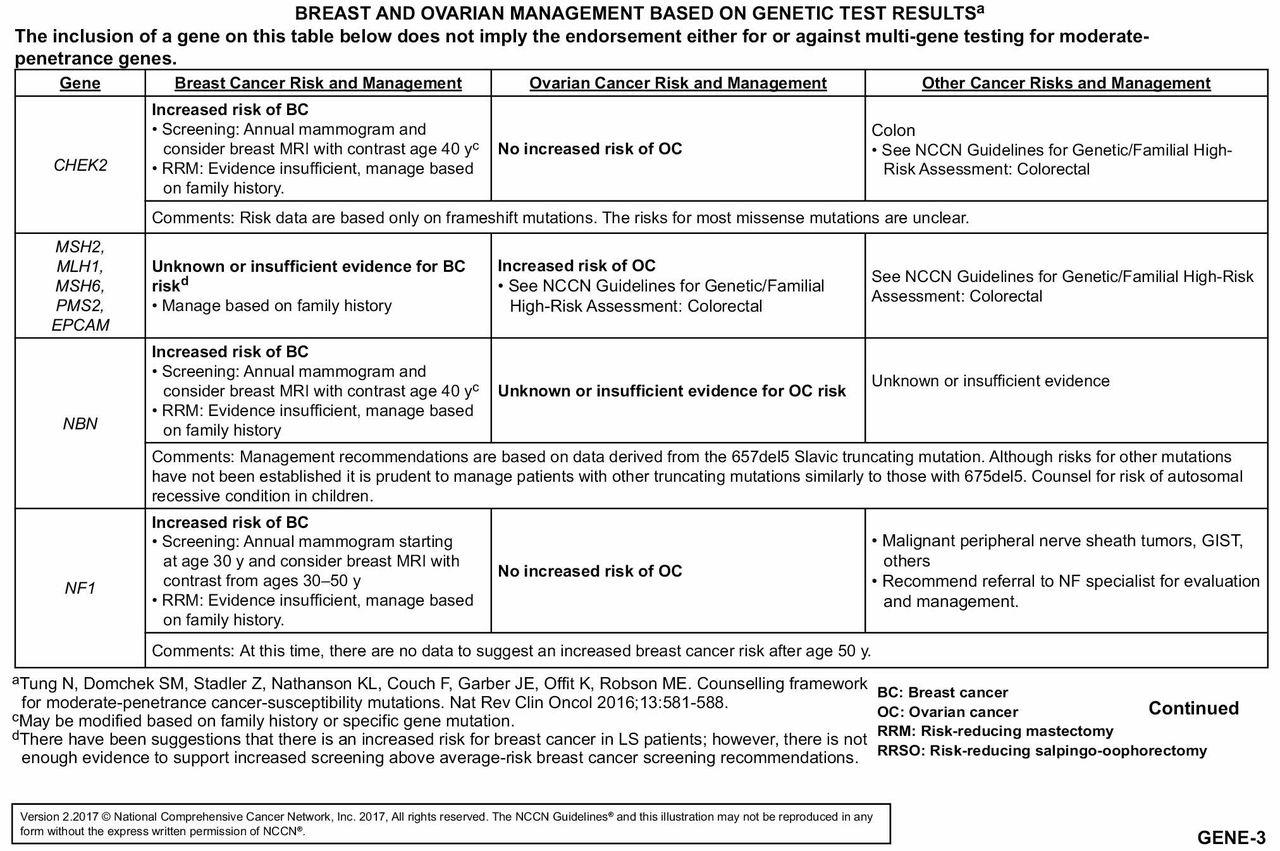 familial cancer risk assessment