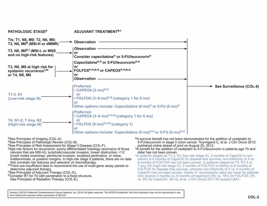colorectal cancer guideline crema impotriva negilor genitali